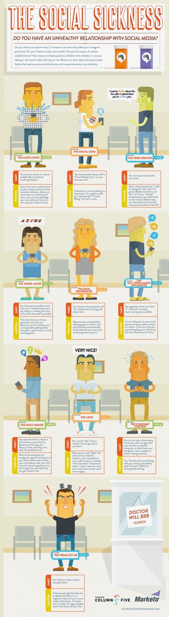 The Social Sickness Infografik. Source: blog.marketo.com · via lumma.de