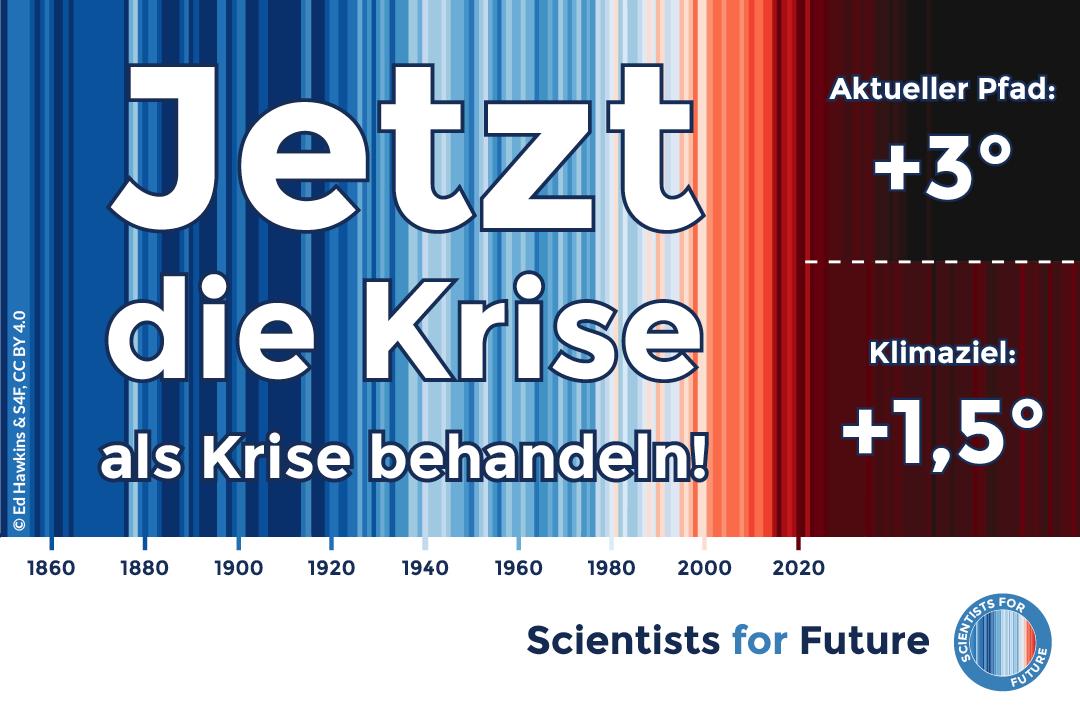 Wir sind auf dem Hitzepfad. Quelle: Ed Hawkins | Scientists for Future Deutschland